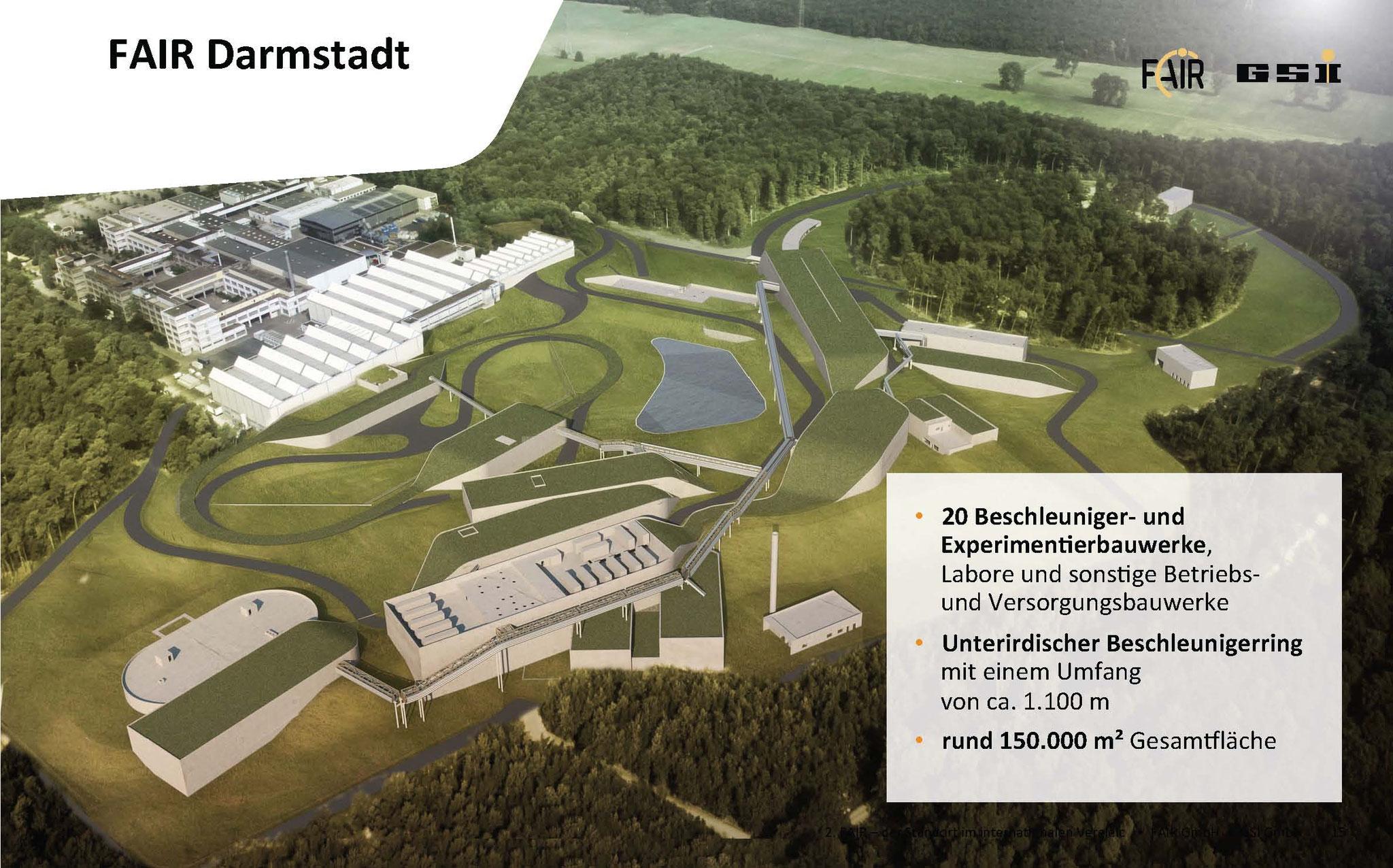 FAIR Darmstadt