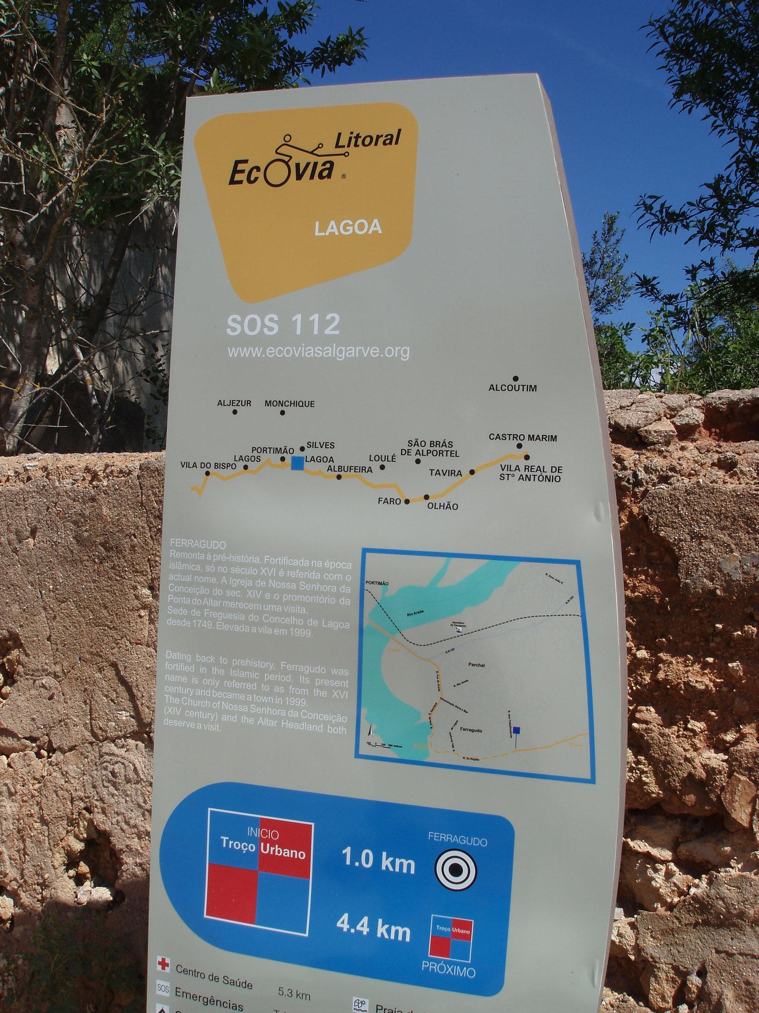 Radweg an der Algarve
