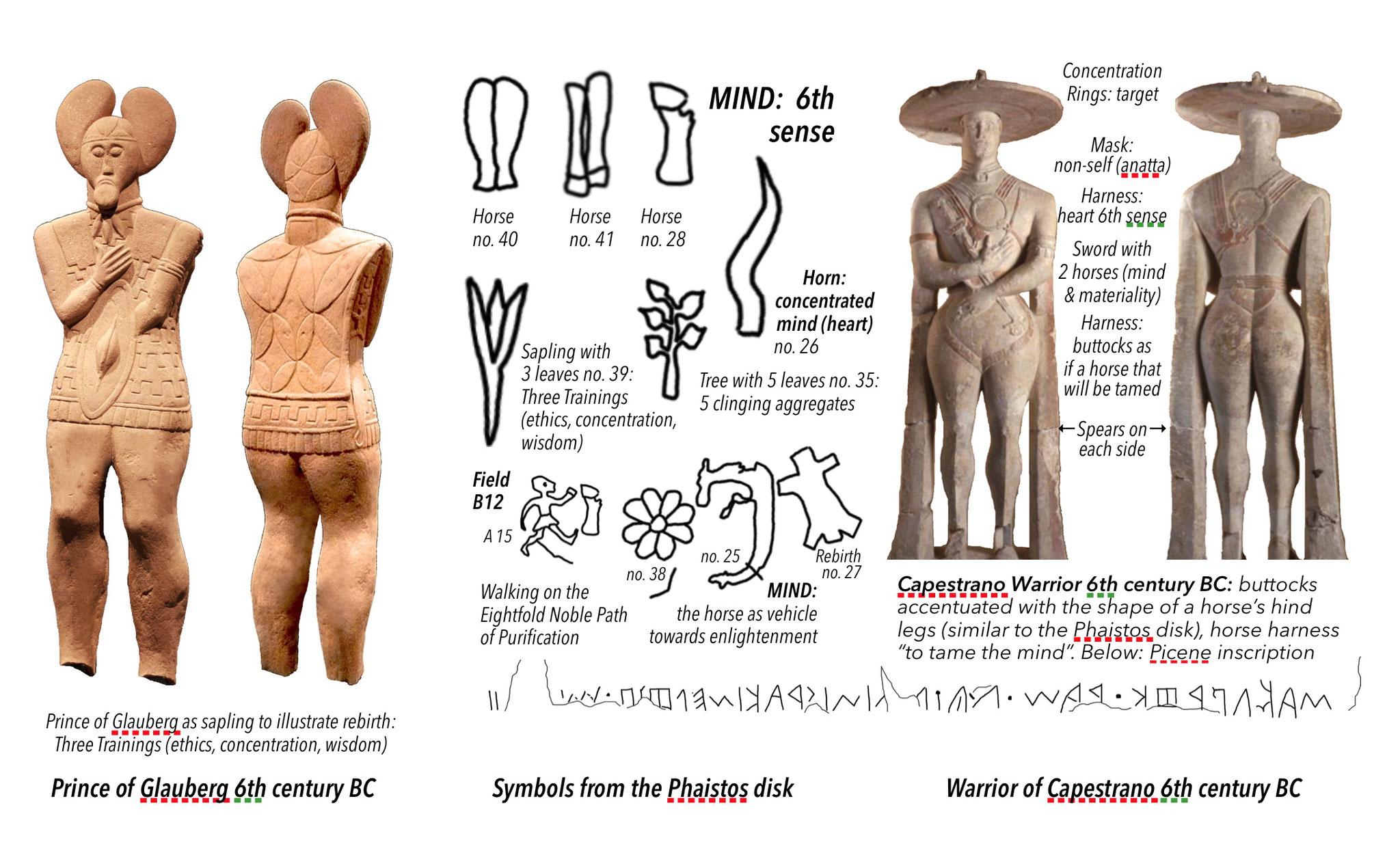 Phaistos symbols integrated into design: Prince of Glauberg, Warrior of Capestrano