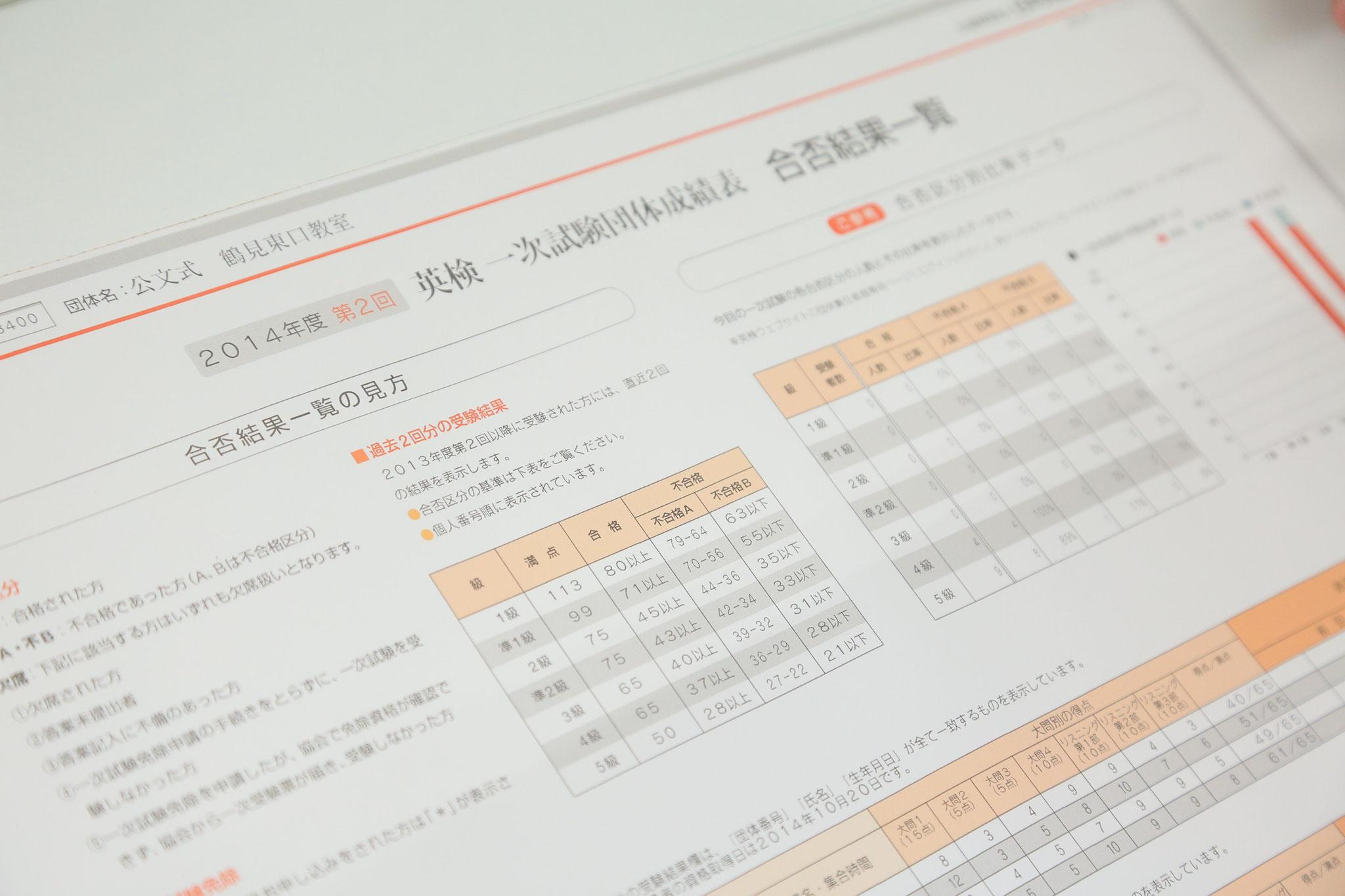 英語技能検定恵試験準会場!(慣れた会場で受験するから高い合格率です)