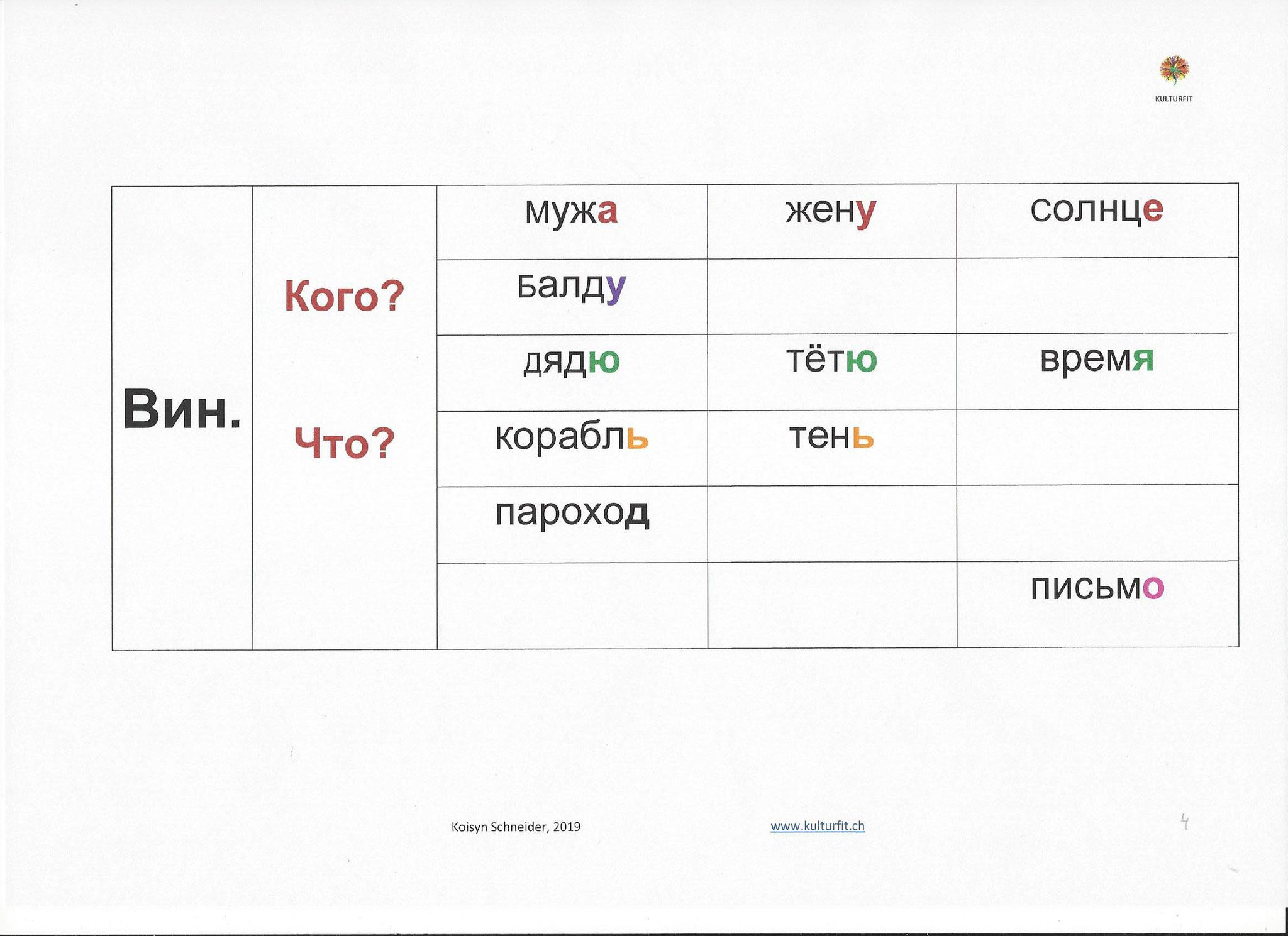 Kurssprache Deutschrussisch