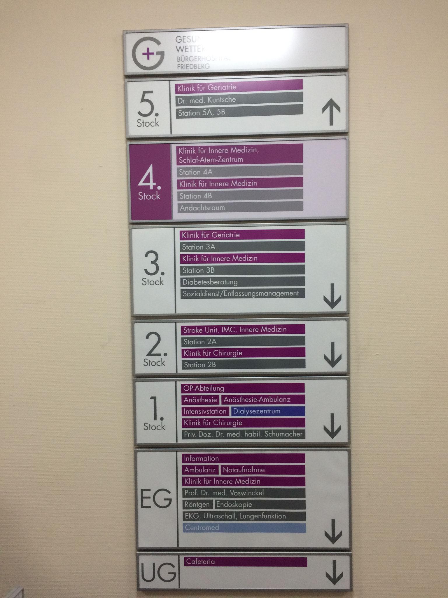 Orientierungssysteme für Innen...