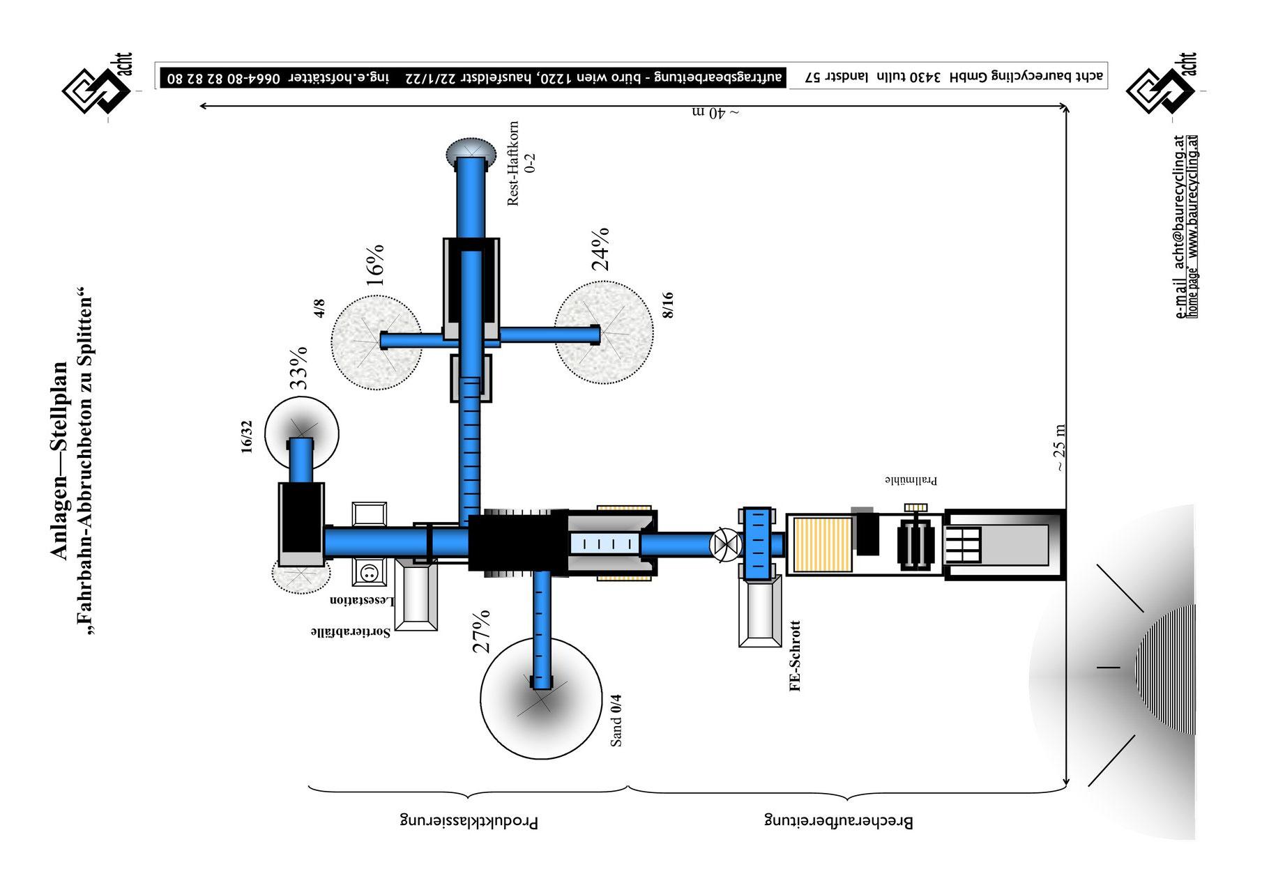 Beispiel 7: Fahrbahn-Abbruchbeton zu Splitten