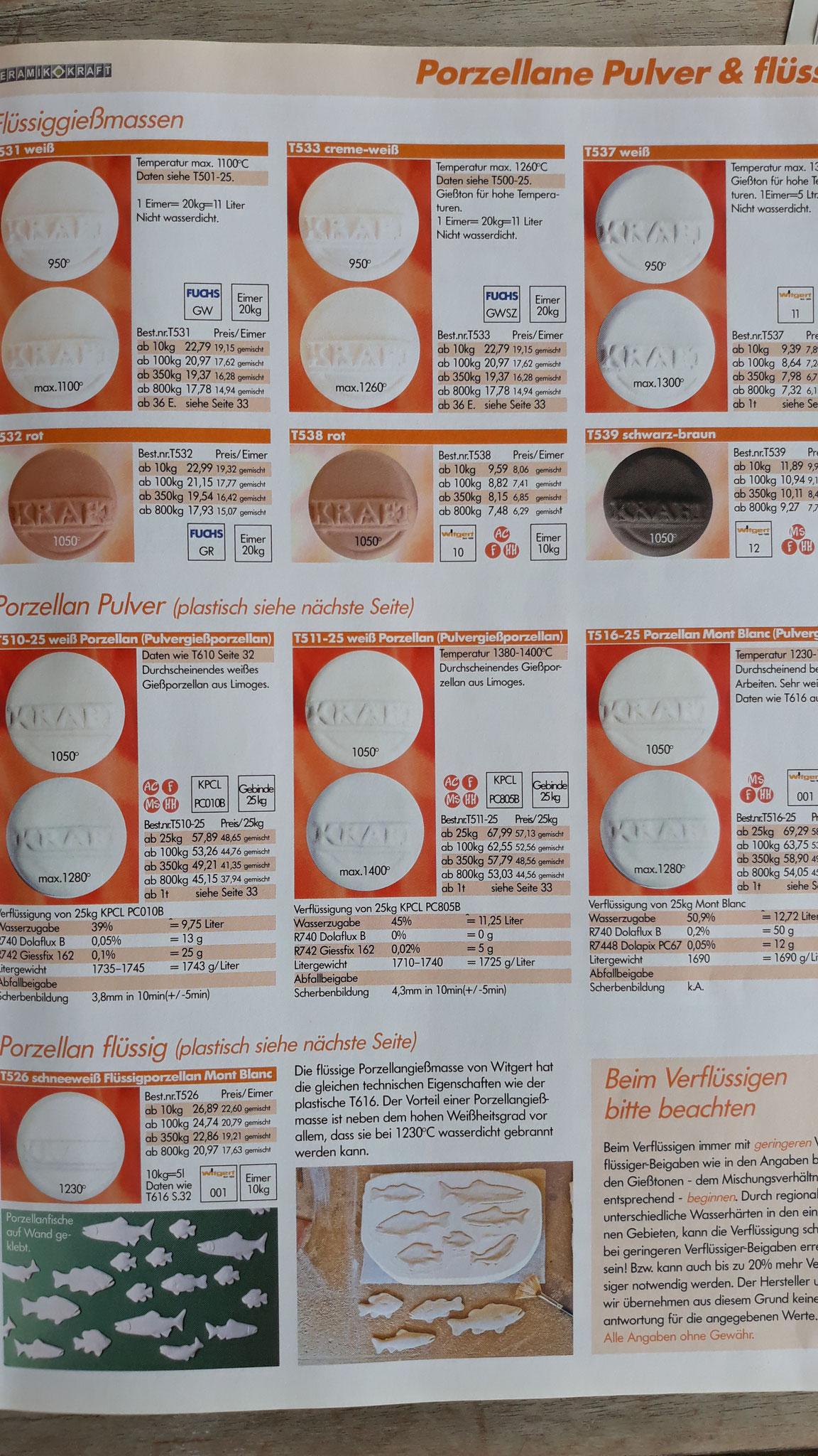 Catalogue Keramik Kraft