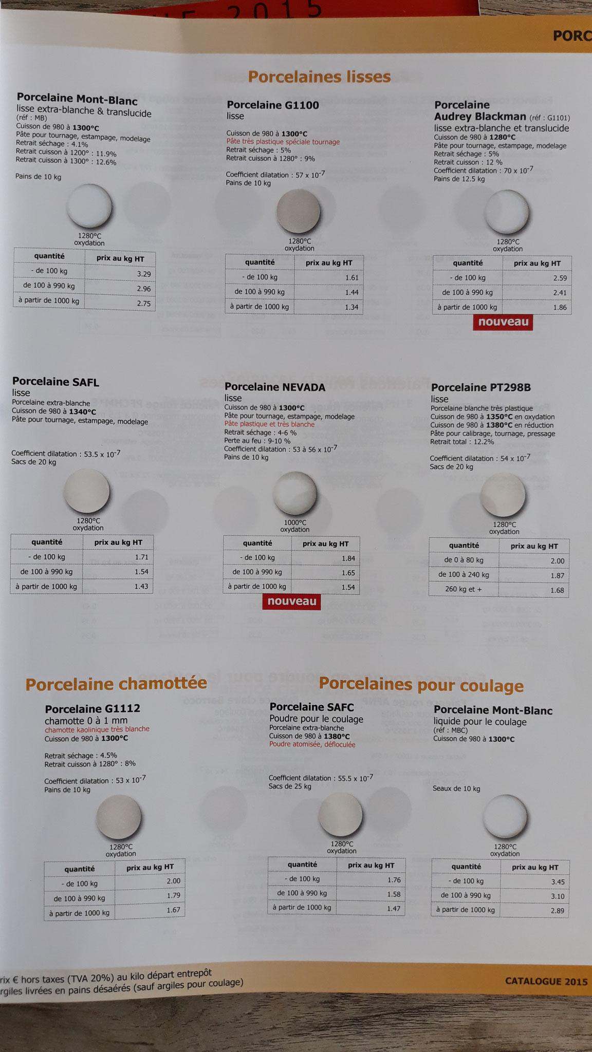 Catalogue Les Cousins