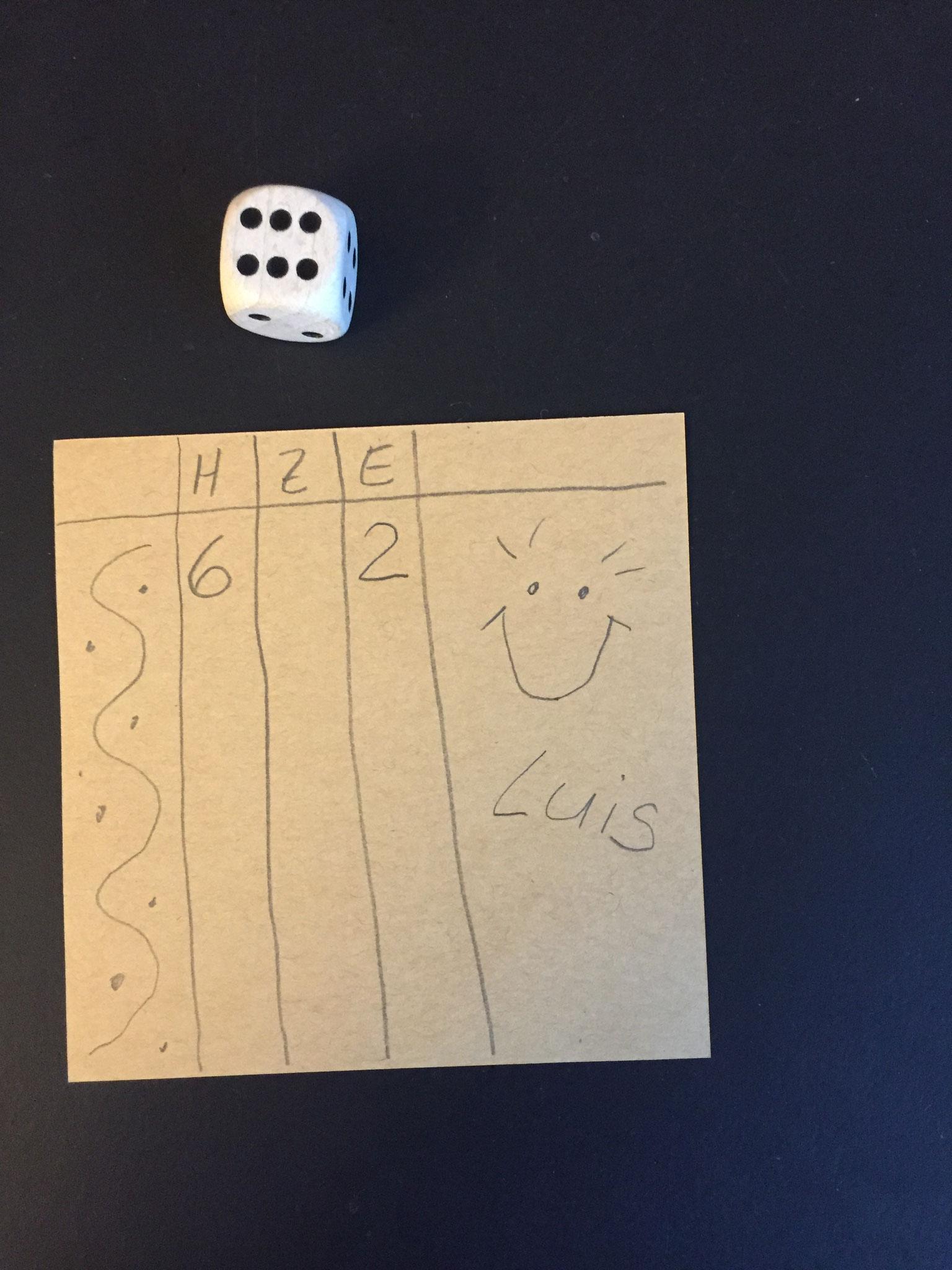 Luis würfelt jetzt eine 6. Die grösste Zahl, er schreibt sie in die Hunderter Spalte.