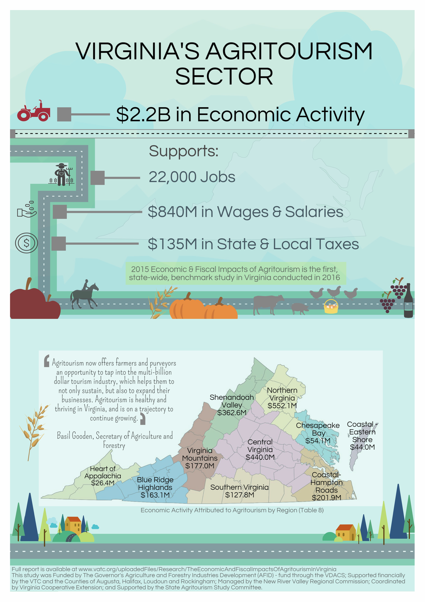 The Economic And Fiscal Impacts of Agritourism in Virginia
