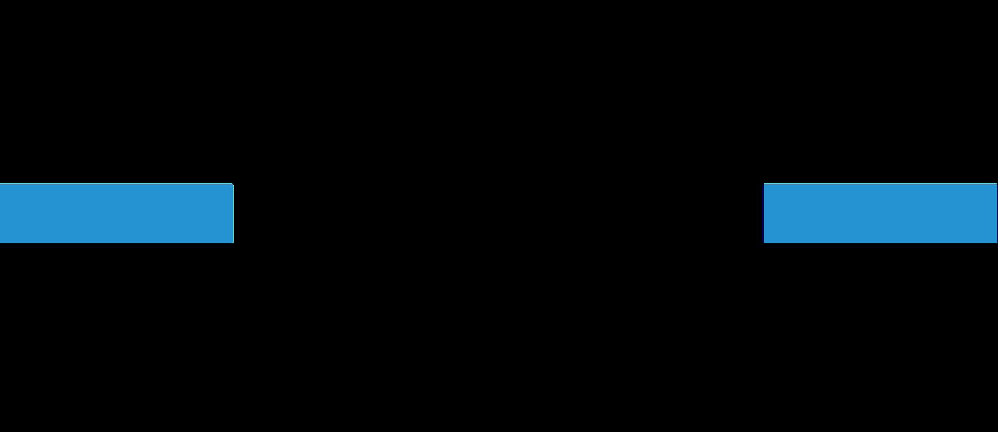 Wägung