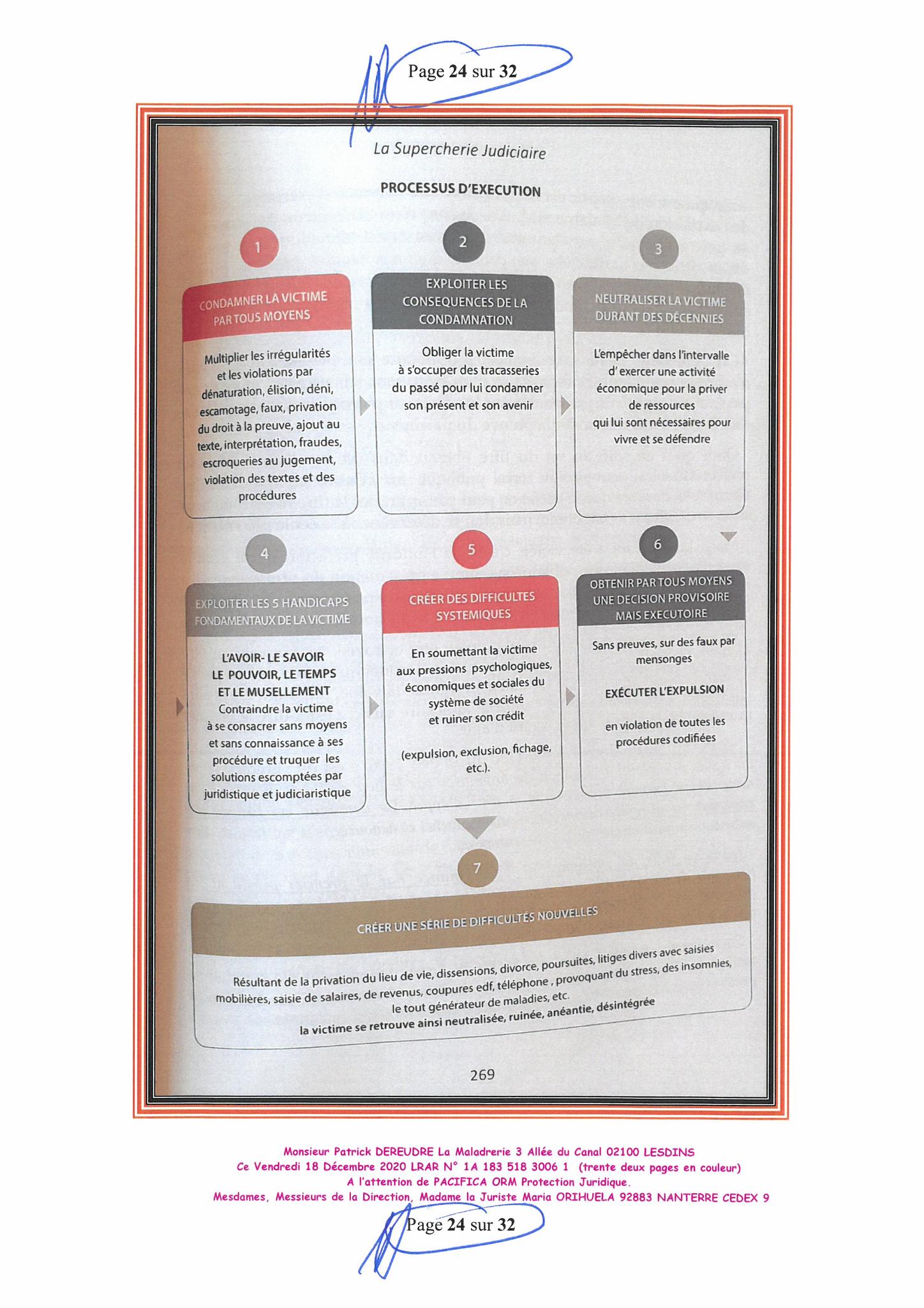 Ma lettre Recommandée du 18 Décembre 2020 de Trente deux pages en couleurs adressée à ma Protection Juridique PACIFICA du Crédit Agricole REFUS DE PRISE EN CHARGE D'un Dossier pour des Violences en Bande Organisée avec Souffrances www.jesuispatrick.fr
