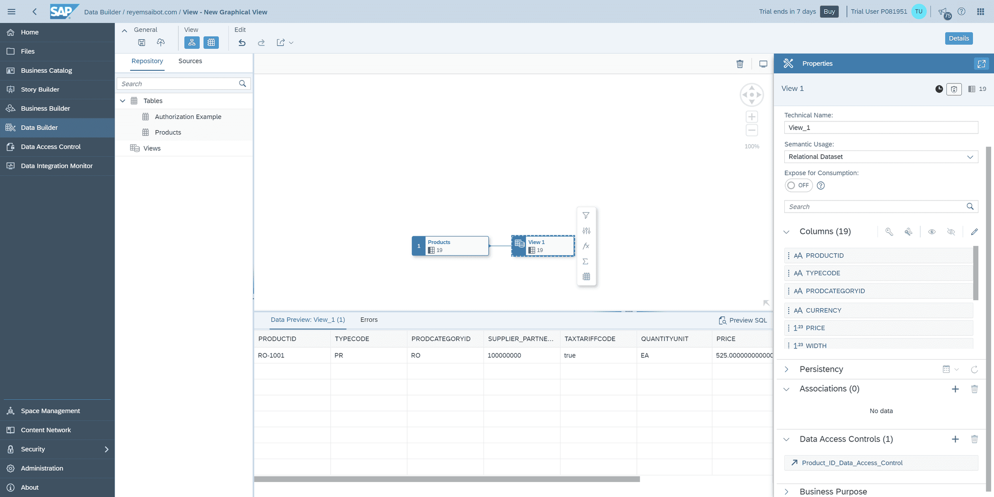SAP Data Warehouse Cloud Data Preview View with Authorizations