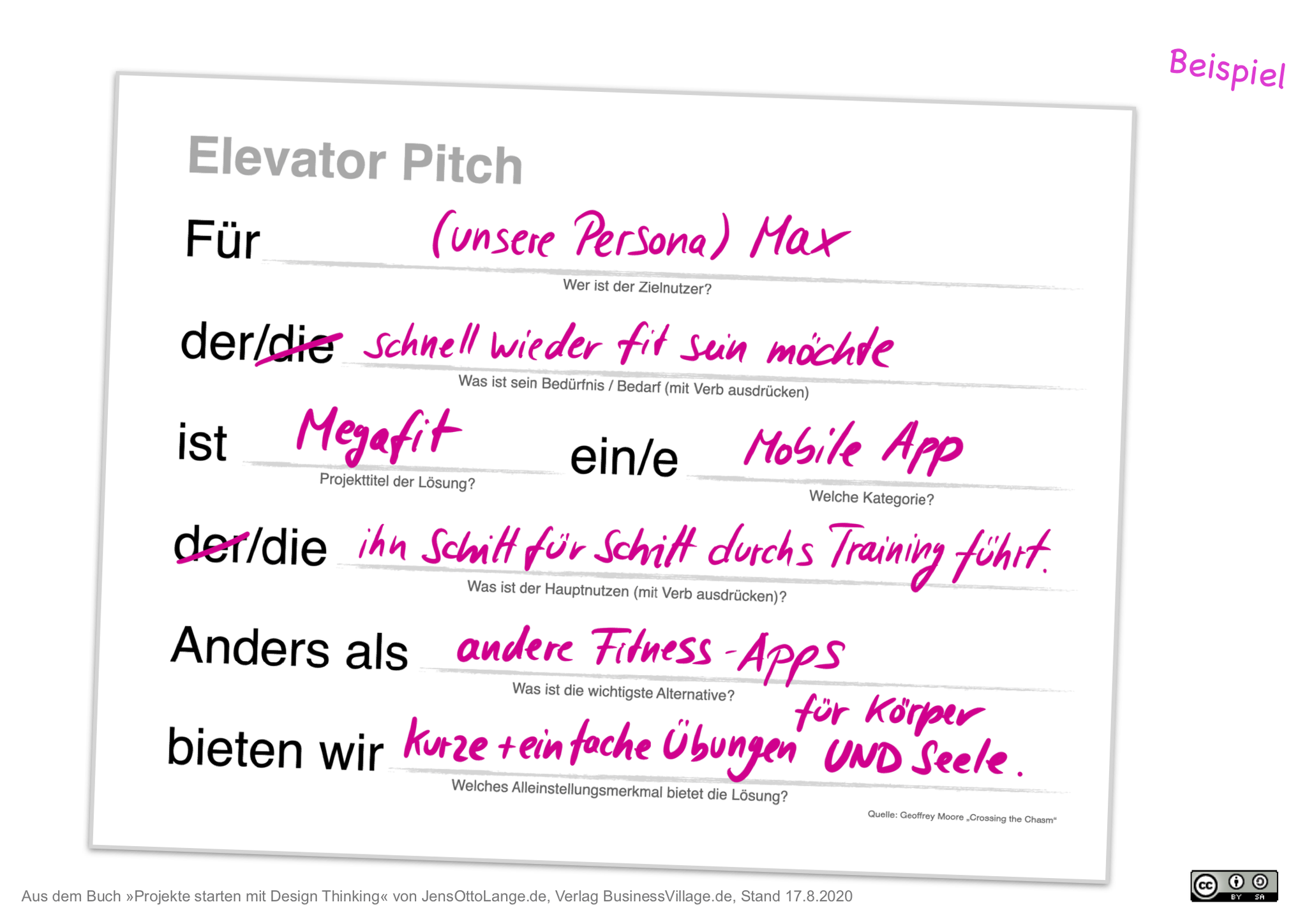 17. »Elevator-Pitch«-Template für Pitch-Design herunterladen