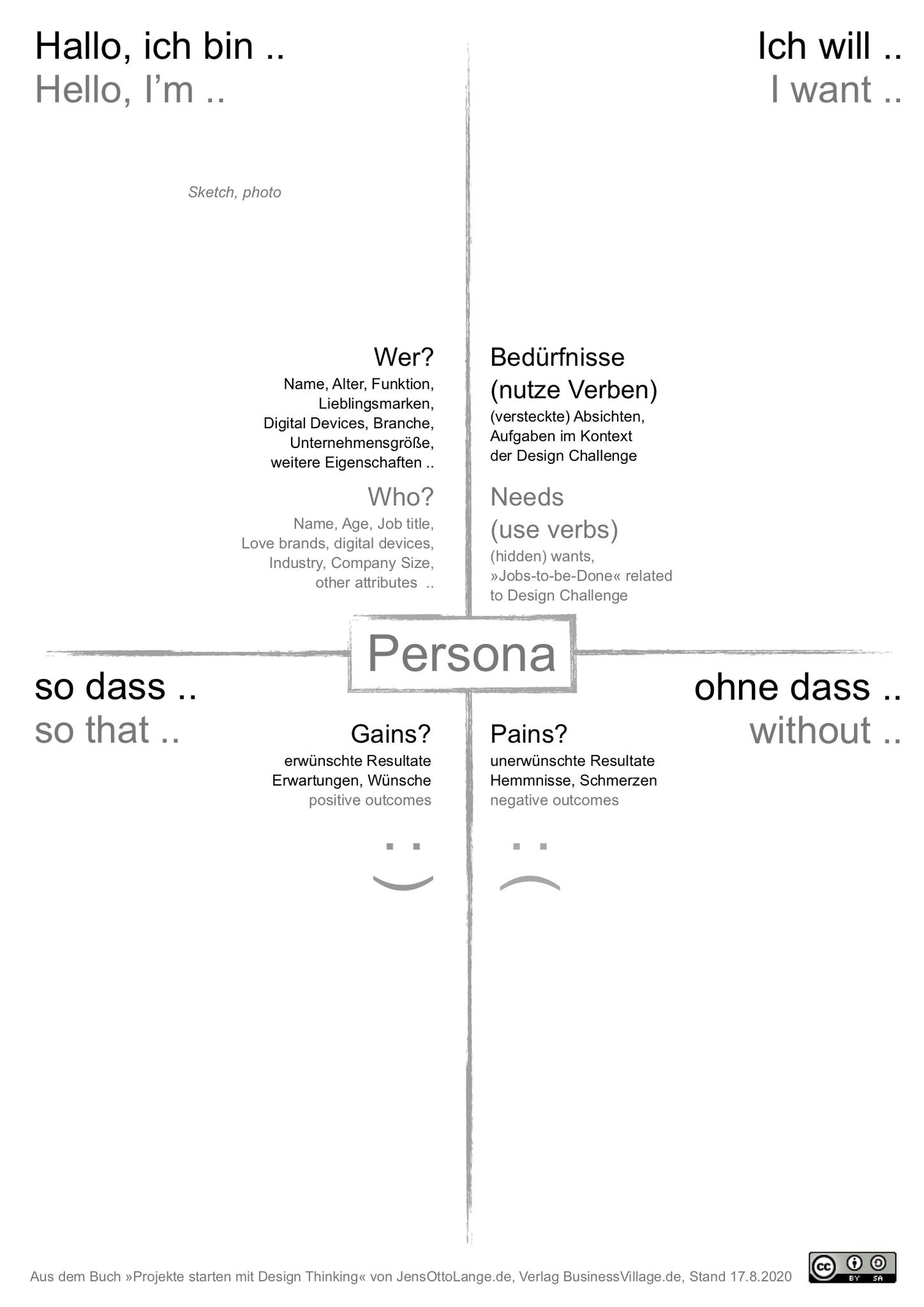 10. Persona-Template herunterladen