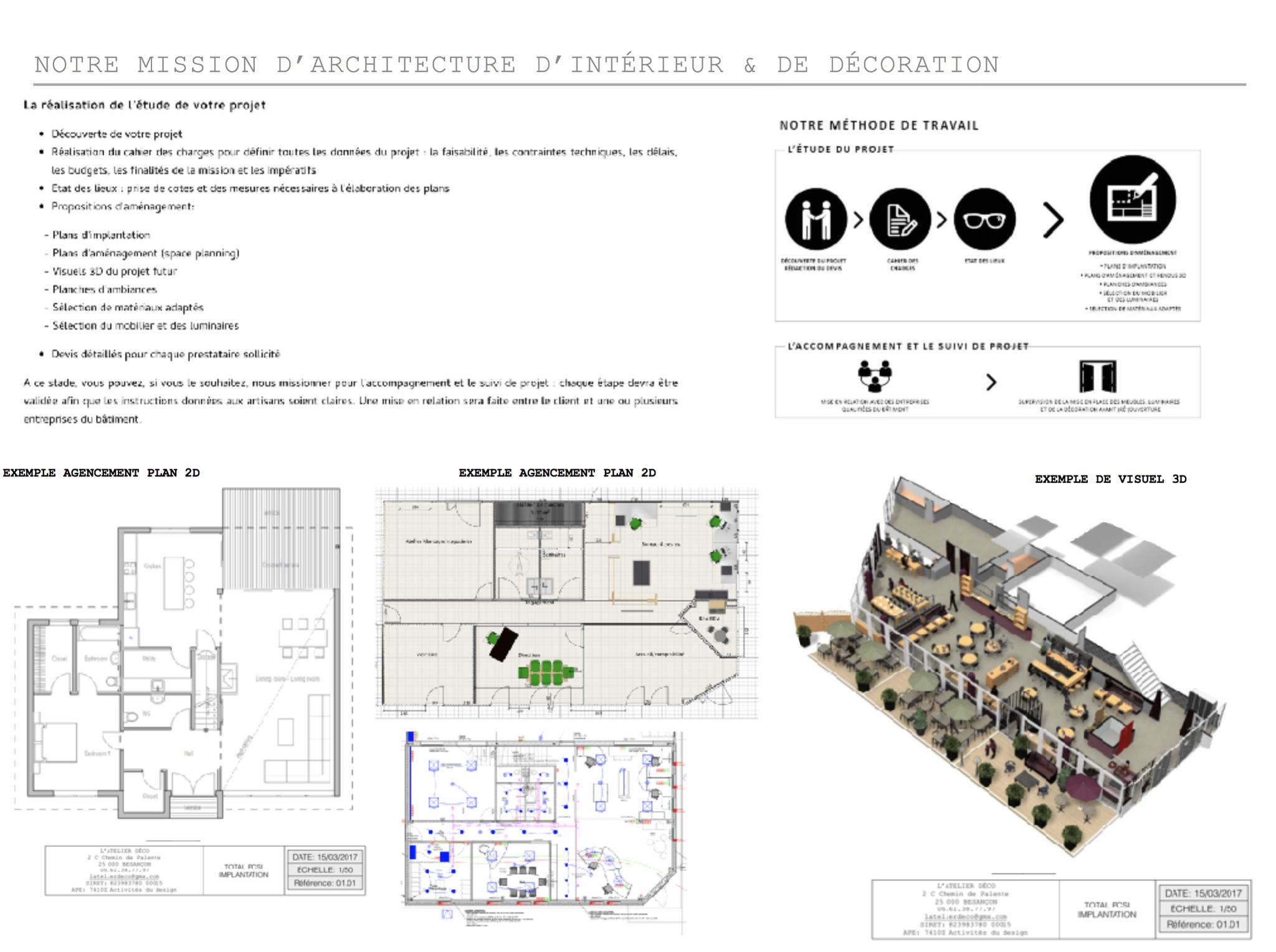 L Architecture D Intérieur dÉcoration d'intÉrieur - site de latelierdecobykb !