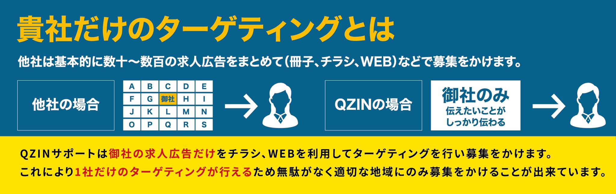 専属専門求人はQZINサポート