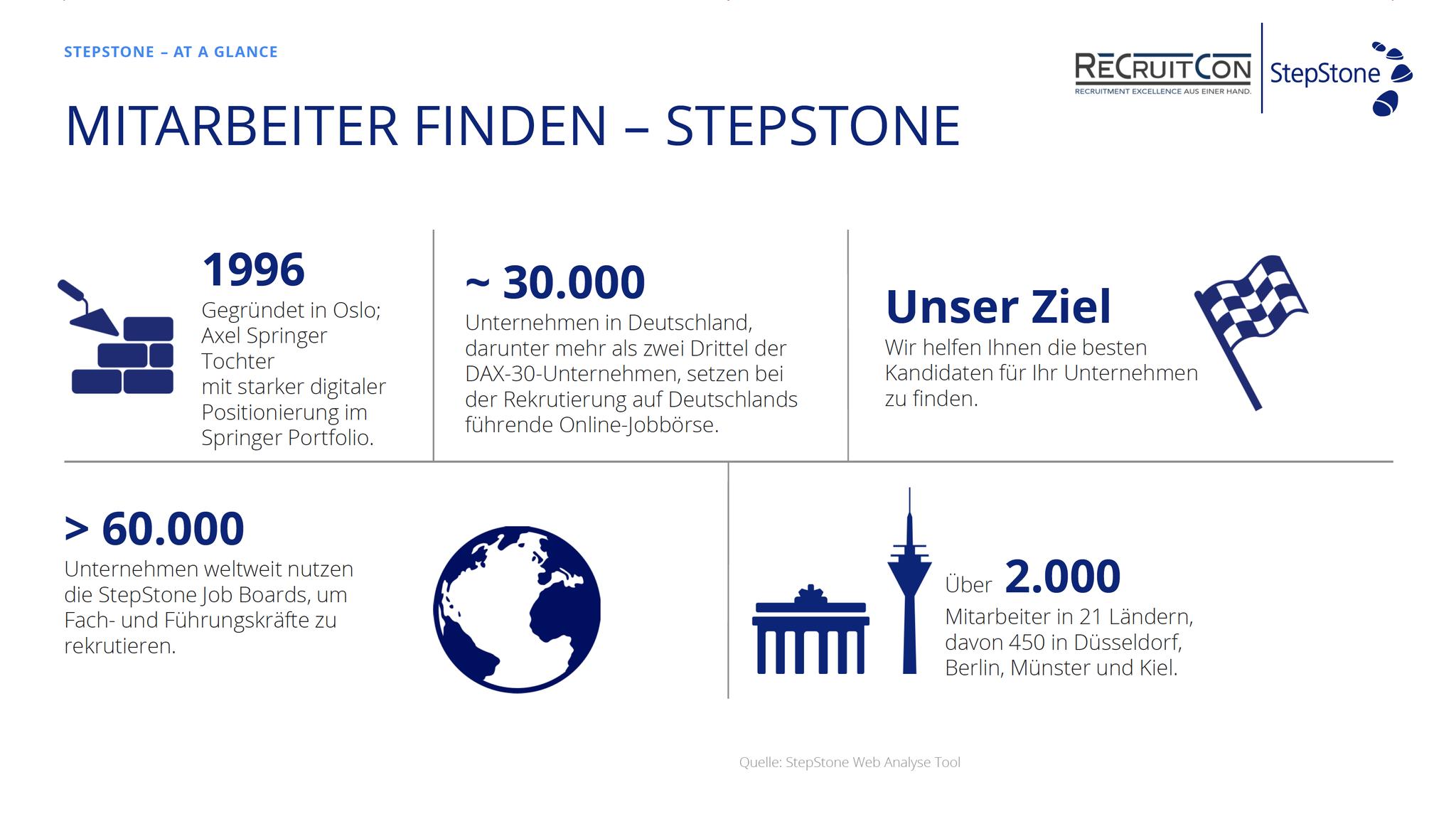 Stepstone C Schneppe Recruitcon Personalberatung Und Employer