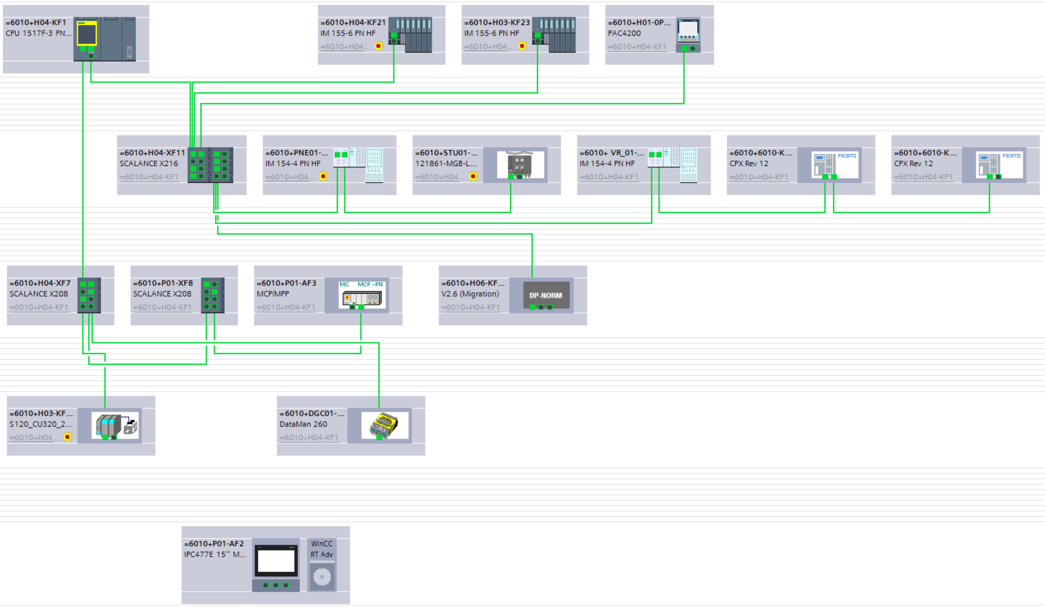 hardware configuration TIA