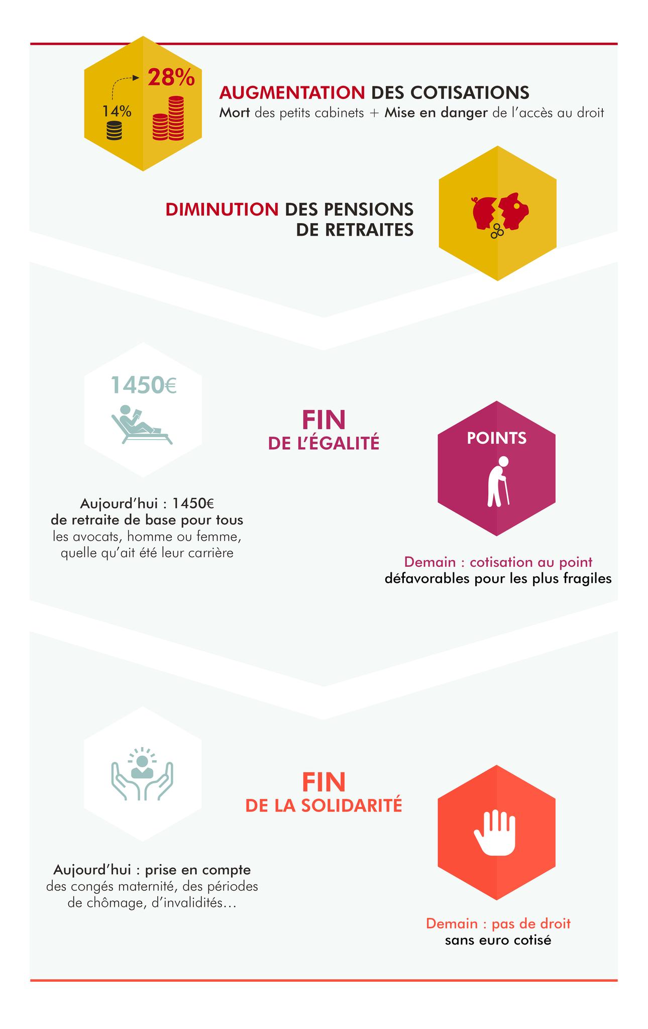 Infographie 1 CNB - Grève des avocats du 5 décembre 2019