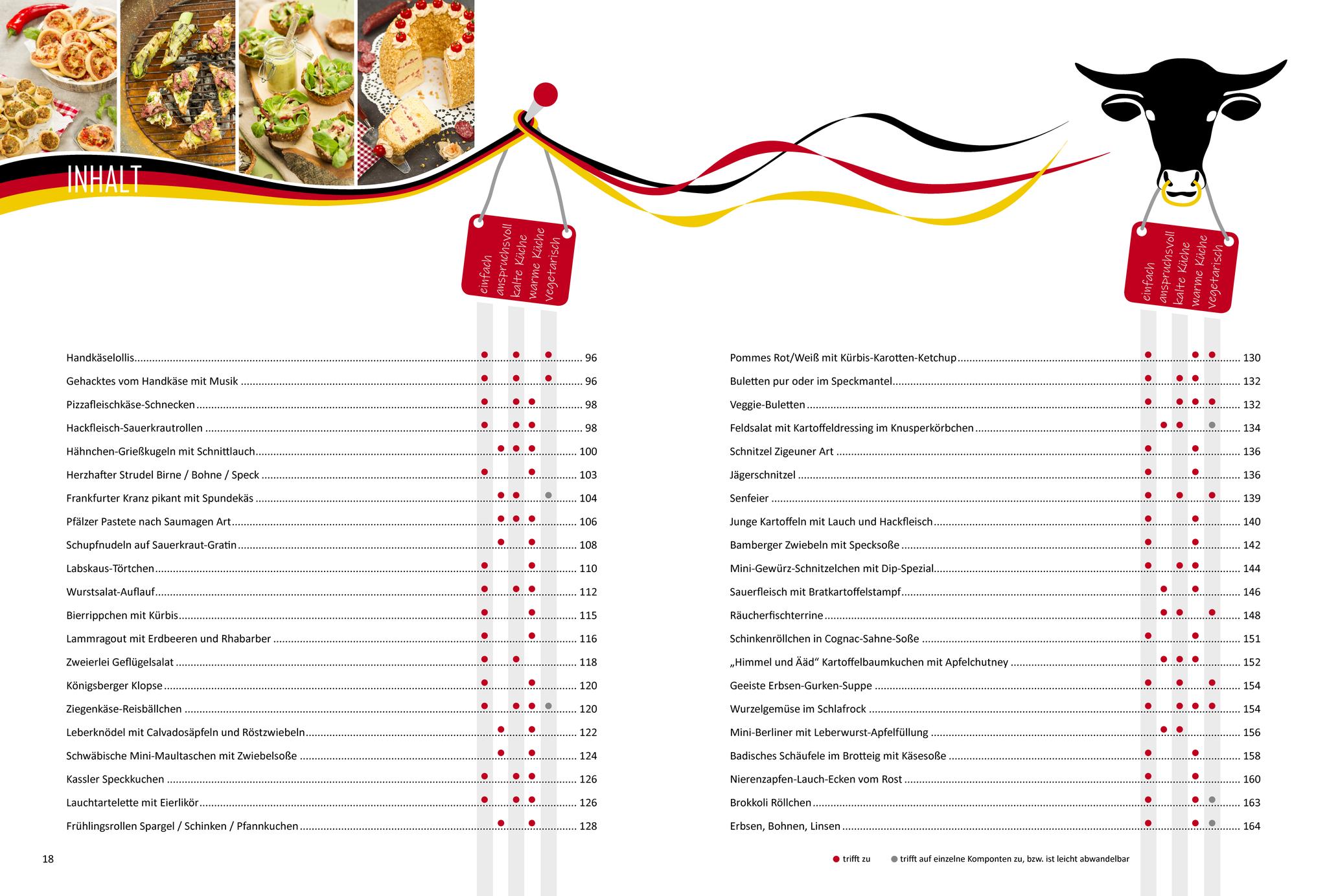 Deutsche Tapas Inhaltsverzeichnis