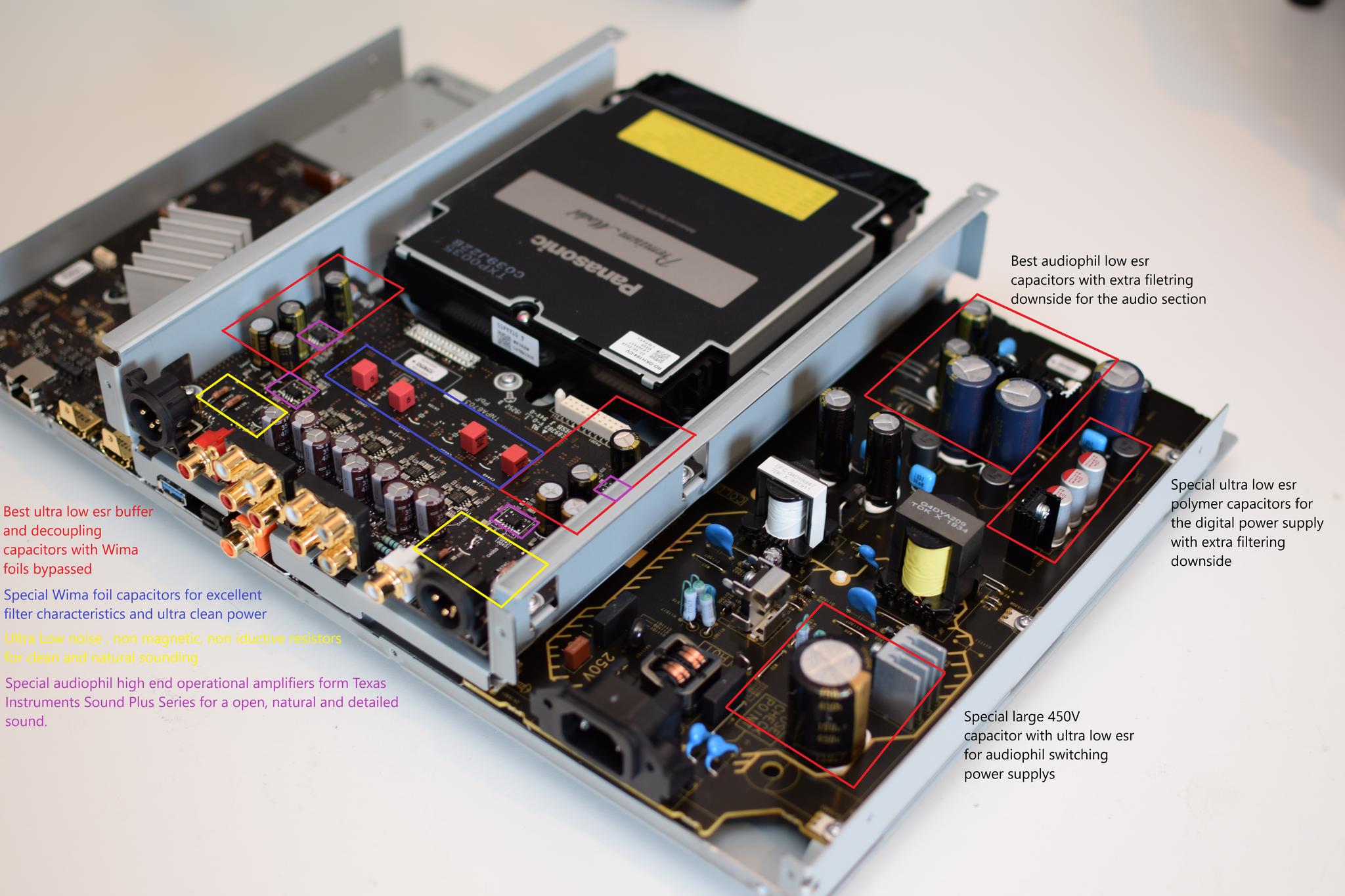 Panasonic DP-UB9004 9000 Features der Modifikation