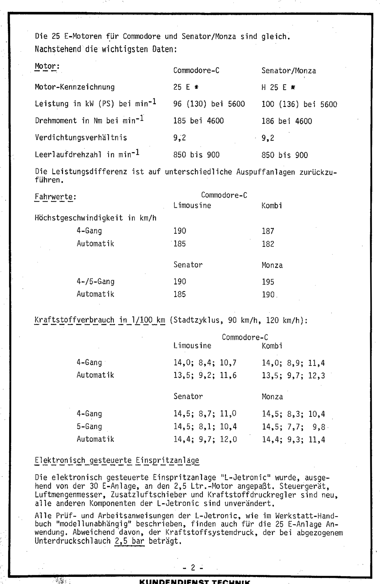 Nett Schaltungsbauersimulator Zeitgenössisch - Die Besten ...