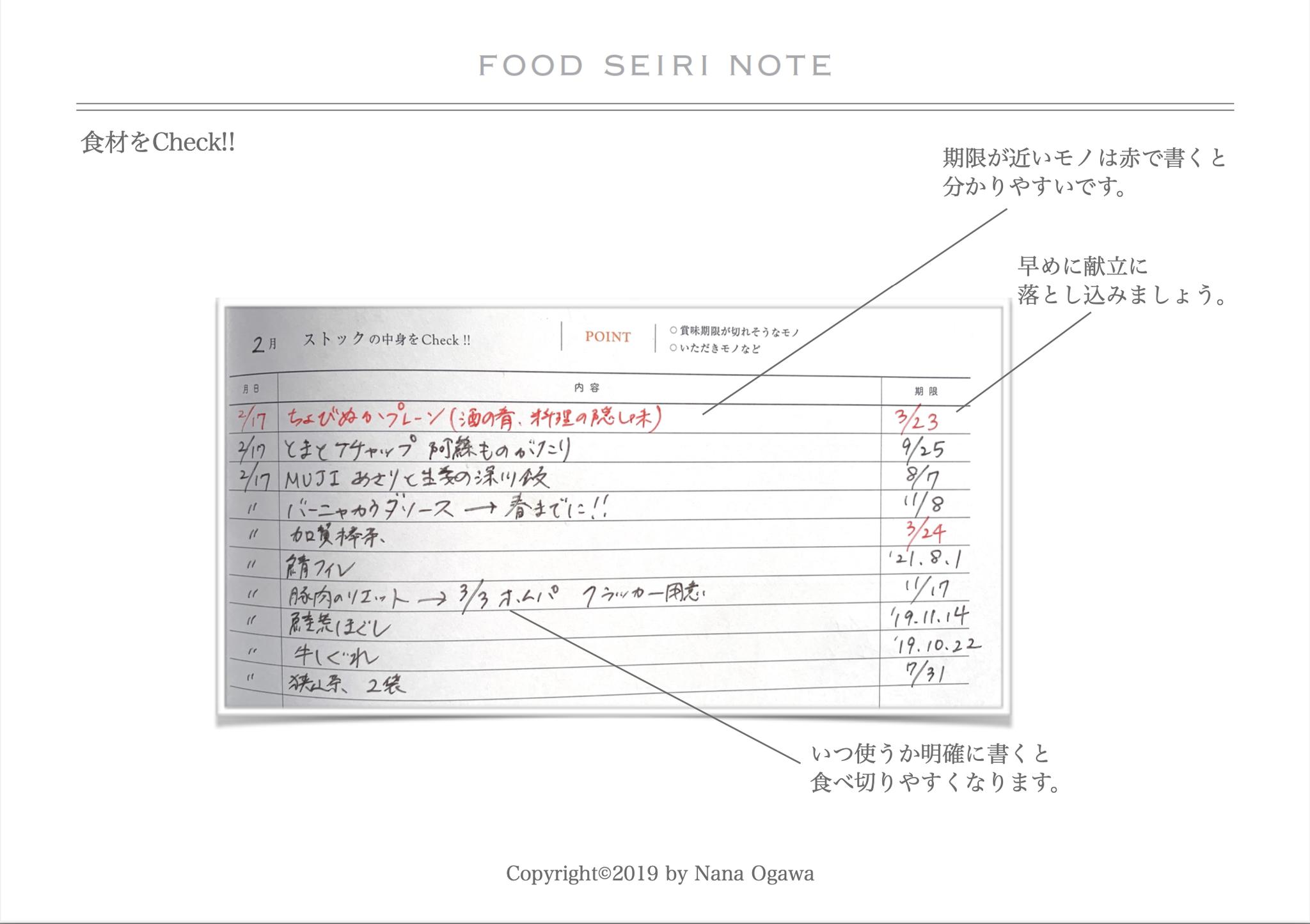 食材管理ノート FOOD SEIRI NOTEもオススメです