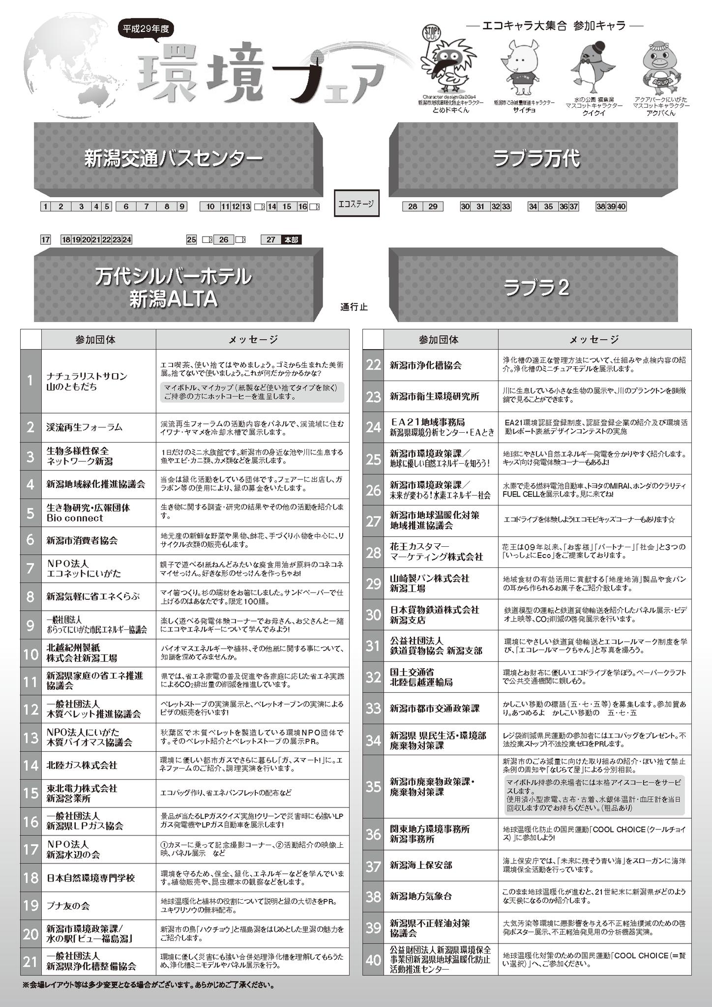 新潟市環境フェアチラシ(裏面)