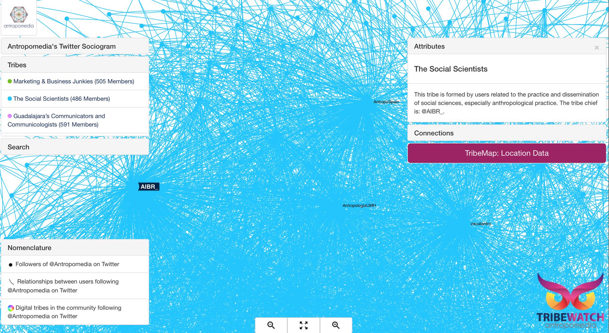 La tribu de científicos sociales (en color azul) la componen seguidores de Antropomedia en Twitter vinculados por la práctica antropológica.