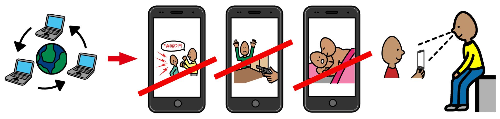 Internetnutzung: Keine gewaltverherrlichenden, altersunangemessenen, illegalen Inhalte! Auf Verlangen der Aufsicht bitte zeigen!