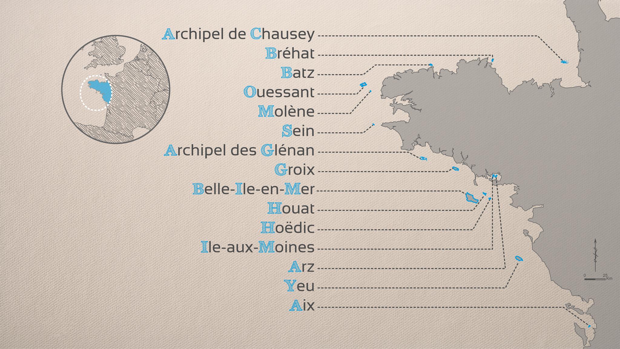 Les îles du Ponant sont les 15 îles de la façade Manche et Atlantique, habitées à l'année et non reliées par un pont au continent.