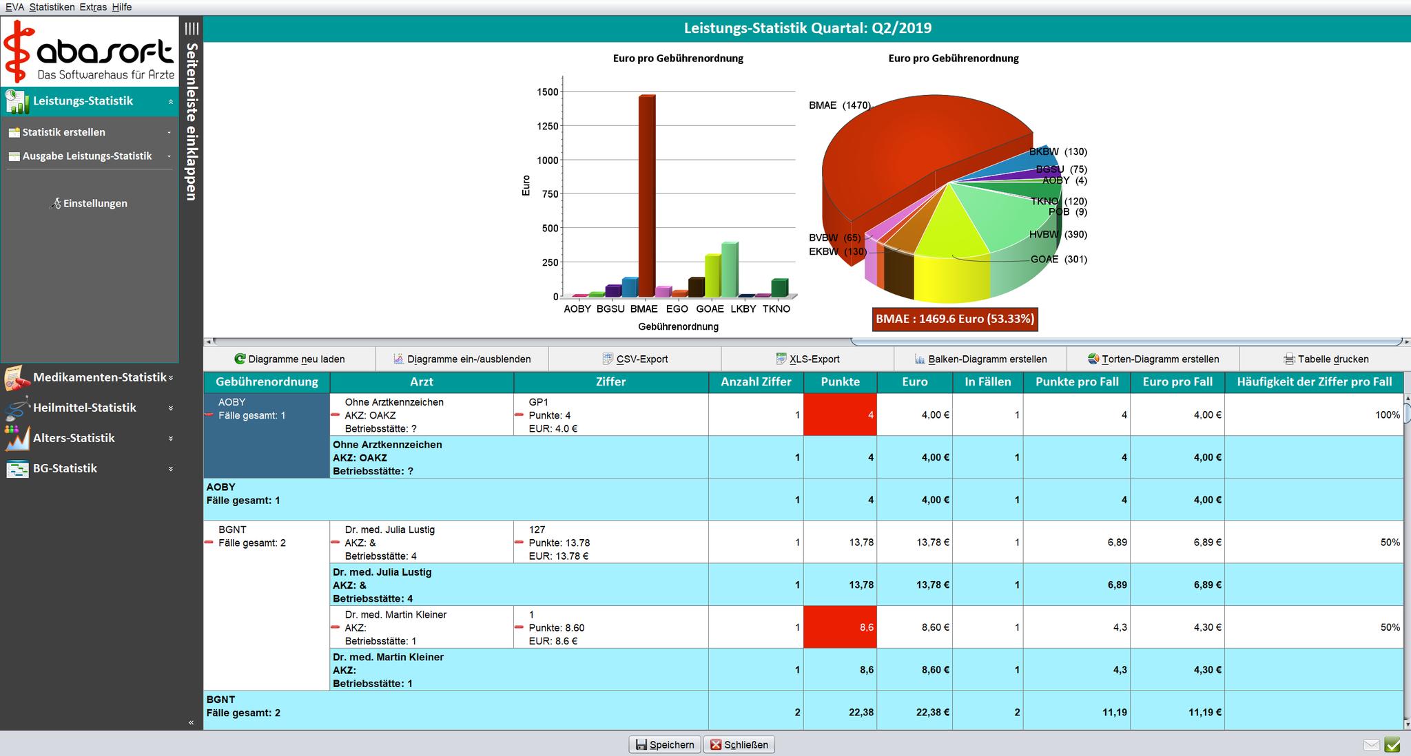 Leistungs-Statistik - Sie haben die volle Übersicht und Kontrolle über Ihre Leistung