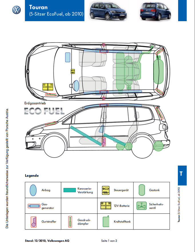 Rettungskarte VW Touran mit Erdgas