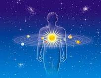 Yoga et Astrologie