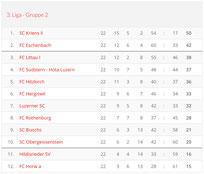 Saison 2006/07 - 3. Liga
