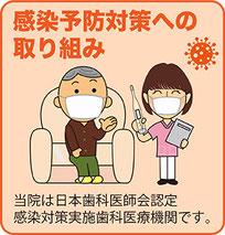 コロナ対策 茨木市 永井歯科医院