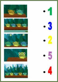 How many frogs