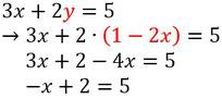 Zweiter Schritt, nämlich das Einsetzen, beim Lösen eines Gleichungssystems mithilfe des Einsetzverfahrens