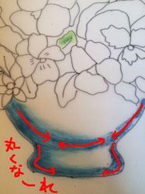 描くときに花瓶の丸みをイメージしながらパステルや筆を動かすと立体感が出ます。