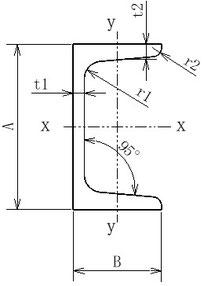 溝形鋼の断面図です。