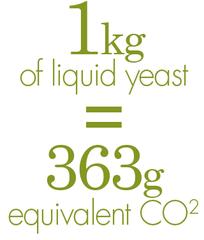 Yeast Carbon Footprint - Yeast it's life - COFALEC