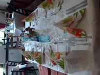 Der gedeckte Tisch für Ihre Feier
