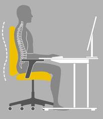 Skizze Piktogramm für richtige Einstellung Stuhl und Tisch
