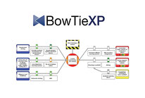 BowTieXP risk management software