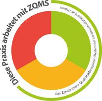 Das Zahnärztliche Qualitätsmanagementsystem der Landeskammer Hessen