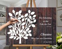 Wedding color Weiß Mint