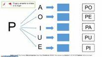 Fichas para el desarrollo de la lectoescritura