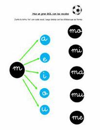 Juntar la letra /m/ con cada vocal, luego únelas con las sílabas que se forma