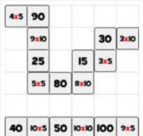 Dominó de Multiplicaciones