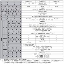 CW-KB21仕様書