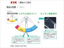 KM5011ZUTEC特徴