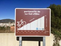 Rennrad Wochen in Denia, Costa Blanca
